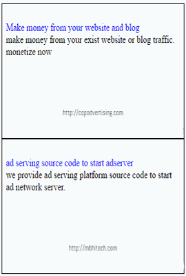 pay per click ad serving server