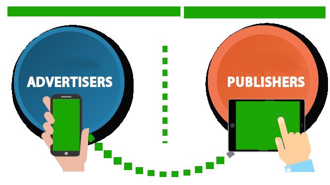 ad serving server platform