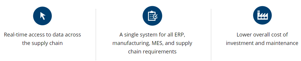erp pricing software