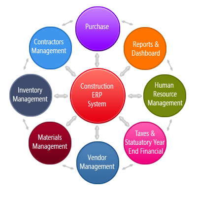 erp software system & erp software company
