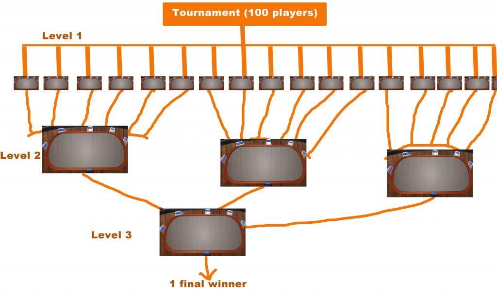 tournament rules details